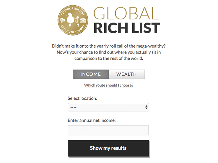 Global Rich List Kolkata Relief